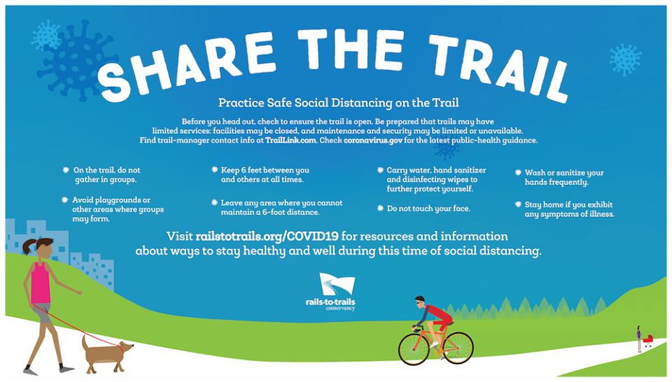 Share the trail infographic covid19