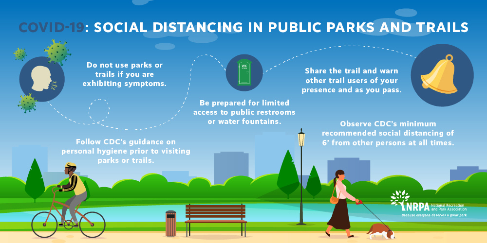 Social Distancing on Public Trails infographic